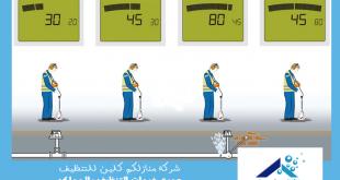 شركة كشف تسربات المياه الكترونيا بالرياض